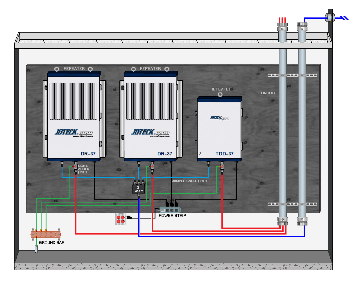 Learn About Cell Phone Signal Boosting Products Solutions Jdteck Site Wiring Diagrams Included