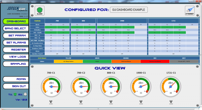 Its been stated by many that JDTECK's Graphic User Interface (GUI) is hands down the most intuitive and user friendly GUI on the market to date, bar none. It is extremely easy to optimize the DAS which in most cases is completed in just a few mins either locally by the integrator, or remotely via Ethernet by JDTECK's engineers. Automatic alarm notifications sent via email is also an option the user can enable and is very easy to setup.