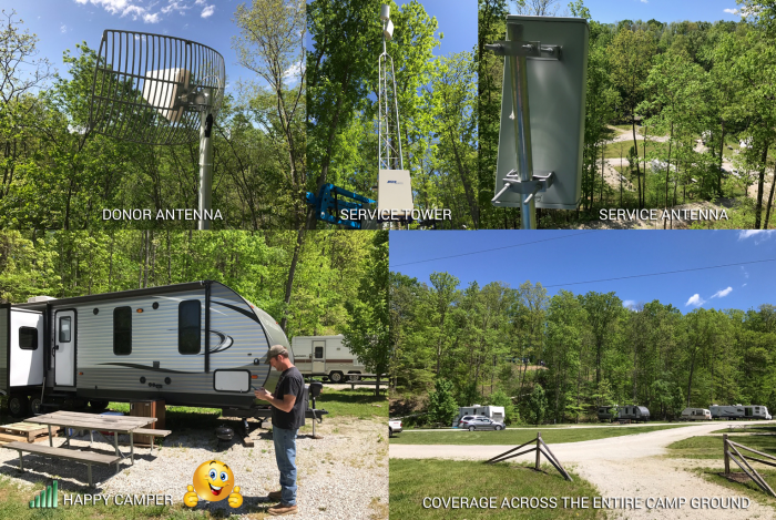 JDTECK provides cost effective 4G DAS Solution for Camp Ground.  Prior to the DAS system being deployed, guests experienced very poor cellular reception. This greatly affected business for the owners who recognized that providing cellular coverage at this remote location was critical to them attracting and retaining customers.  The owner installed their own tower and trenching work based on JDTECK's engineering and guidance to save on labor costs. JDTECK's technician then installed all the equipment, commissioned and optimized the system. Now there is 4G coverage across the site.